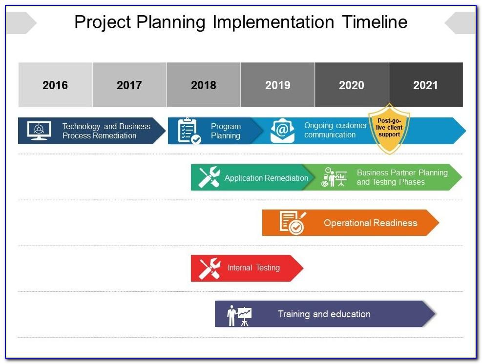 Bim Implementation Plan Template Uk