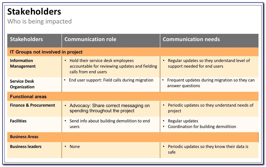 Corporate Internal Communications Strategy Template