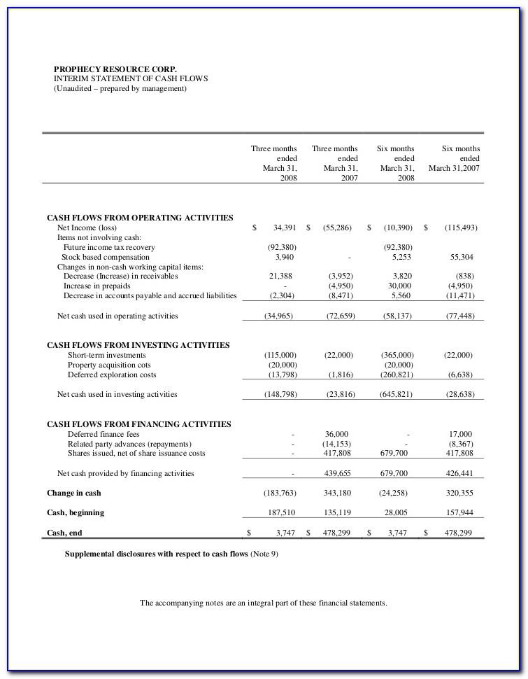 Eu Interim Financial Report Template