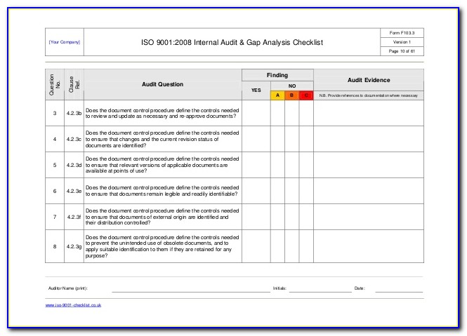 Haccp Internal Audit Checklist Sample