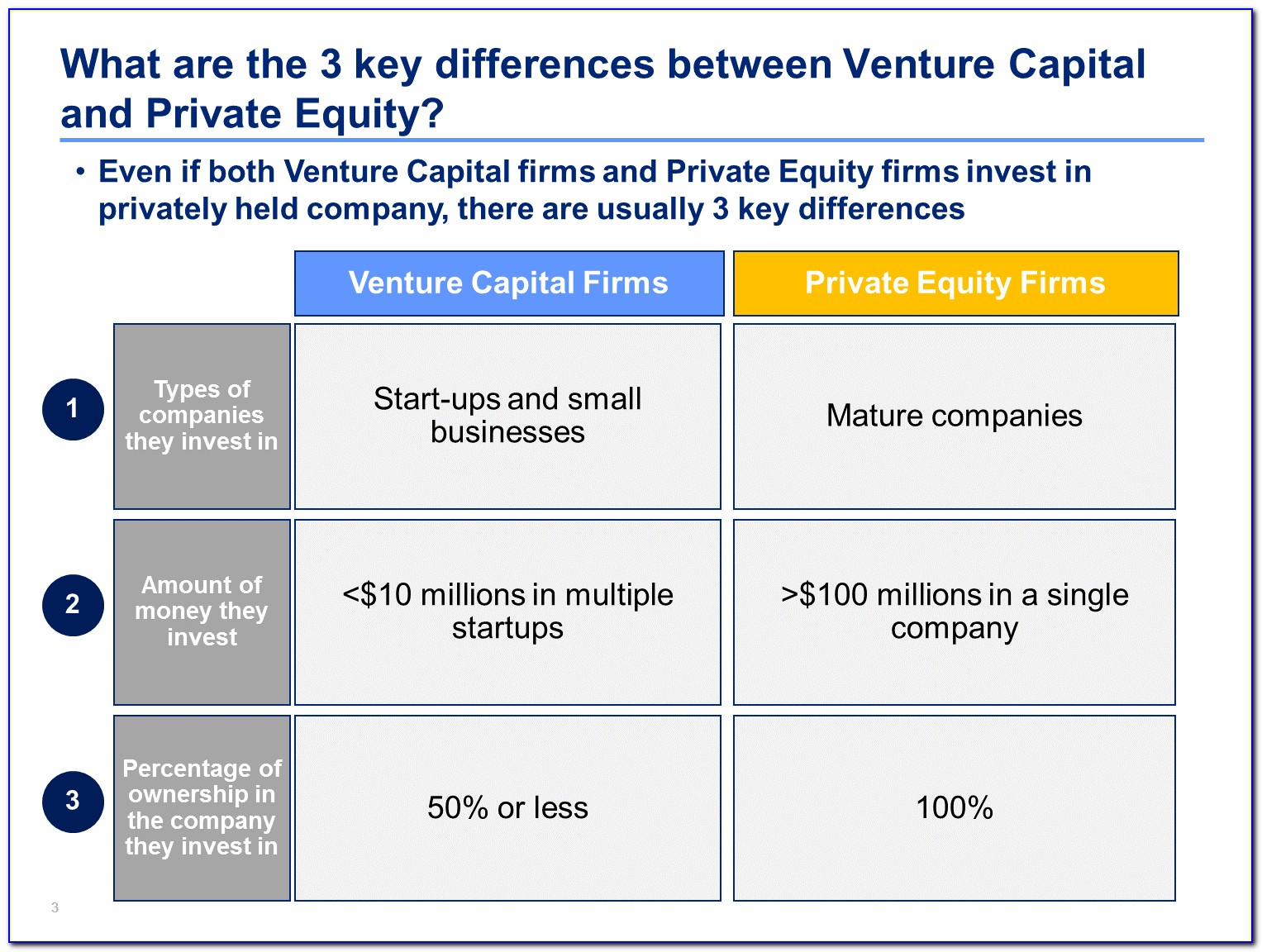 Holding Company Business Plan Examples