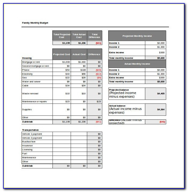 Household Budget Template Excel Australia