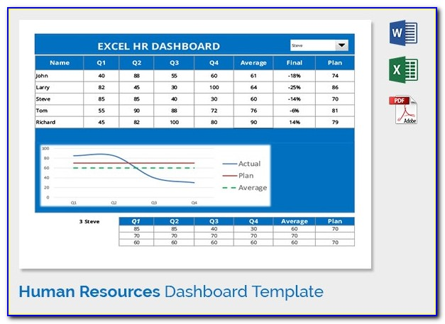 Hr Dashboard Template In Excel