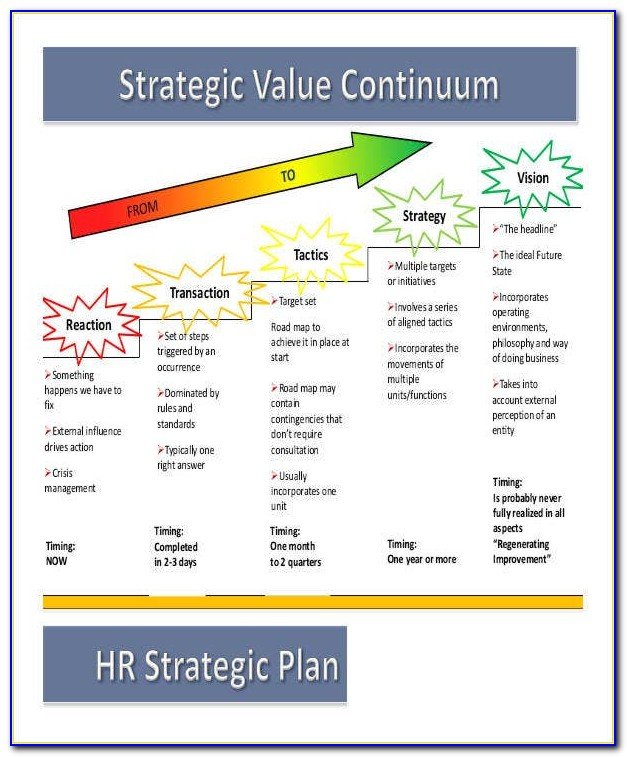 Hr Strategic Business Plan Example