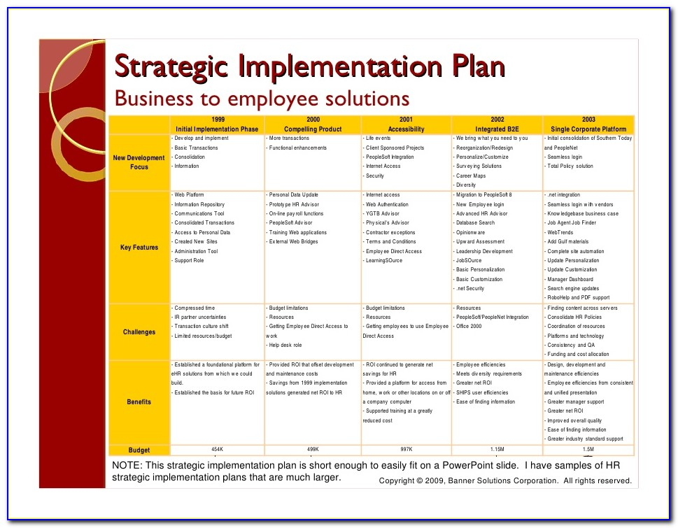 Hr Strategic Plan Example