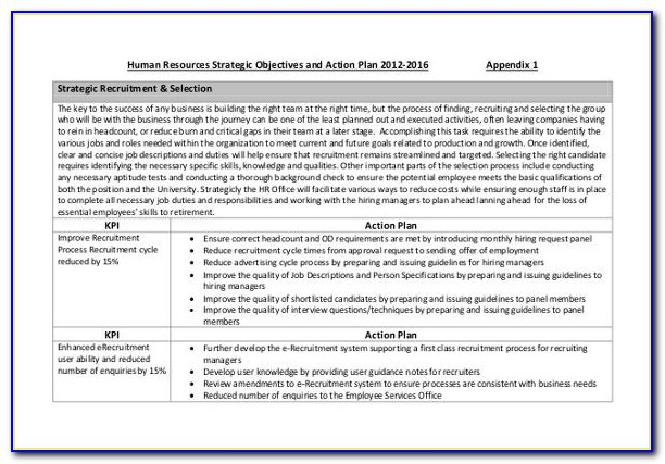 Hr Strategy Planning Template