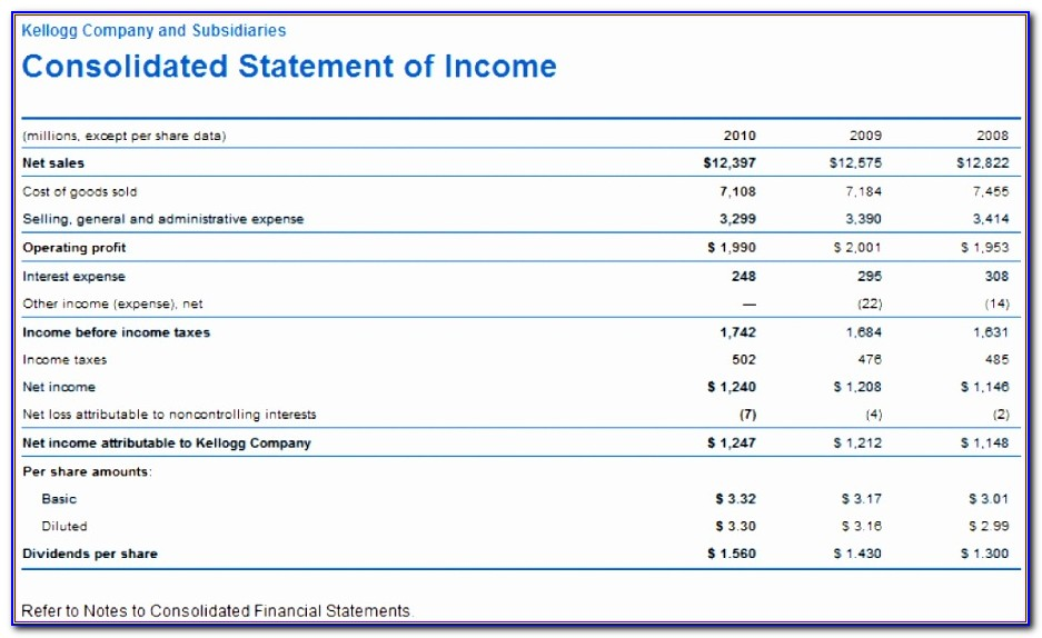 Ifrs Financial Statements Template Excel