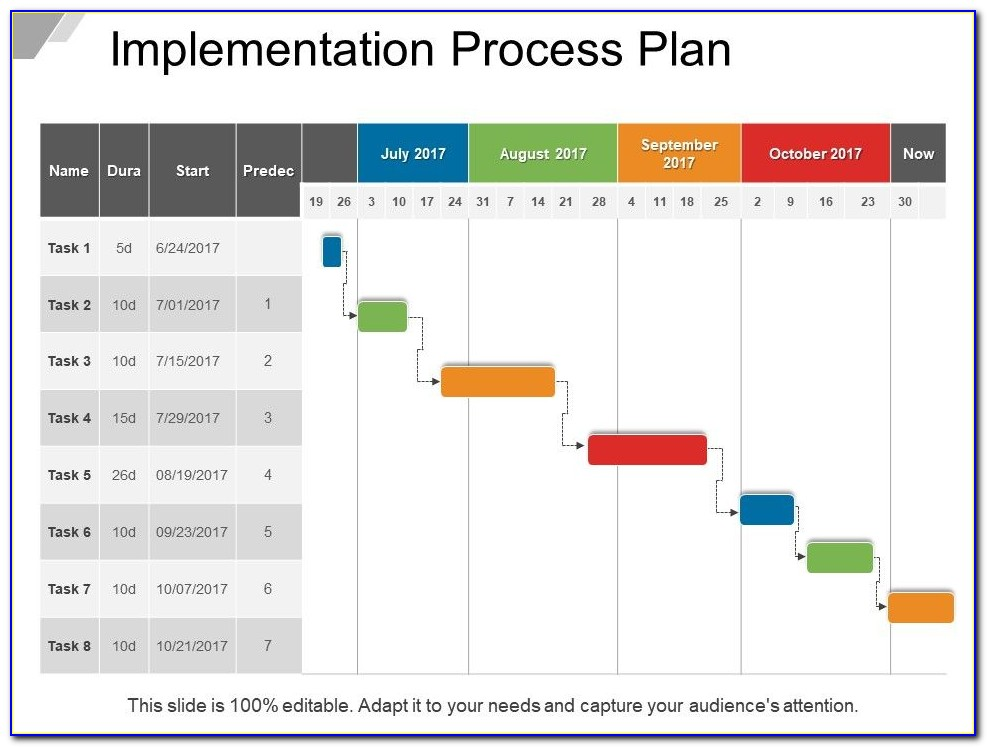 Implementation Plan Example Powerpoint