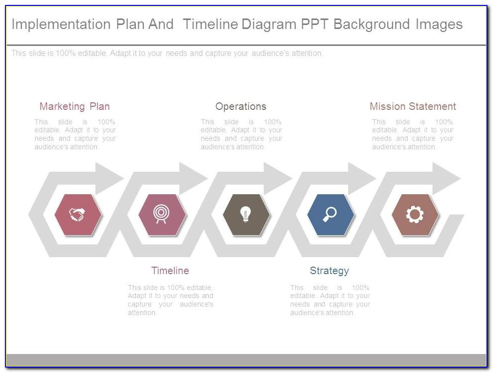 Implementation Plan Template Xls