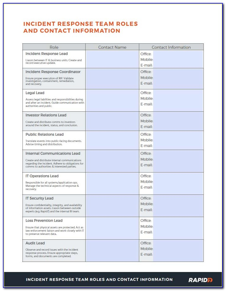 Incident Response Plan Example Nist