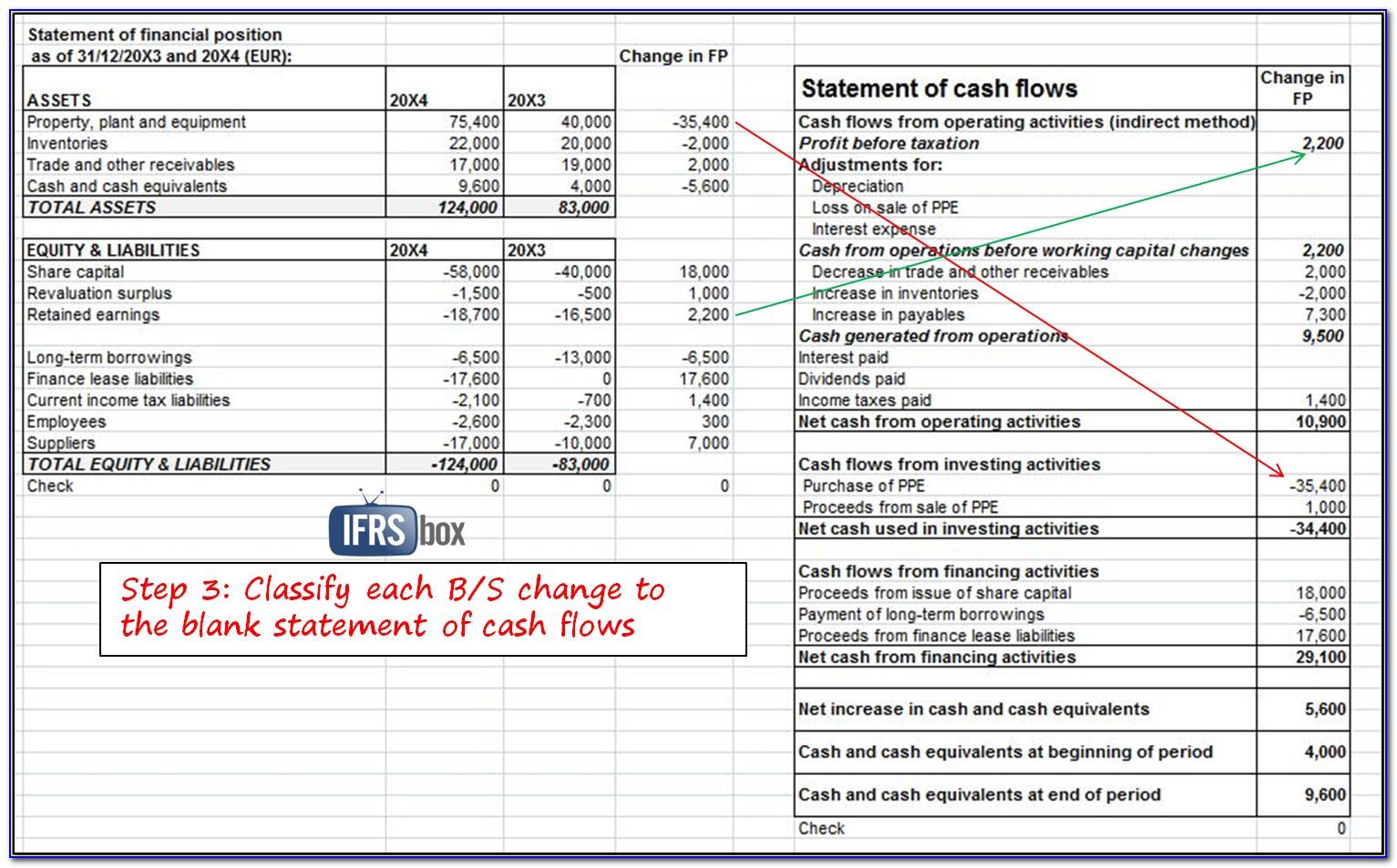 Income Expense Balance Sheet Template