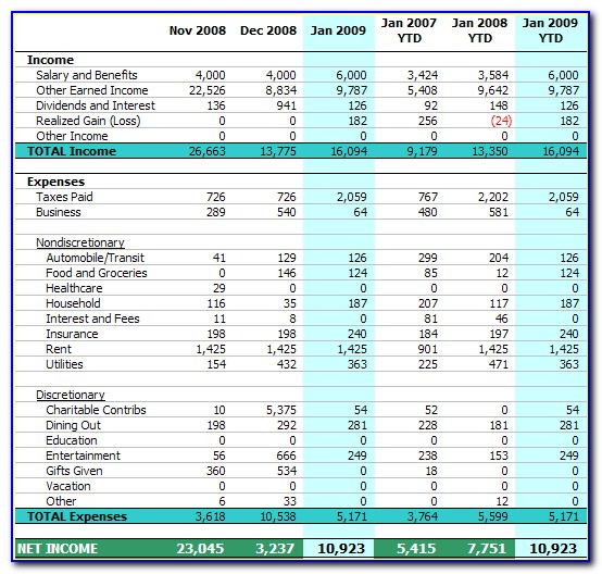 Income Expense Report Template Excel