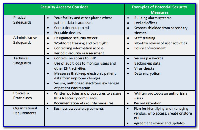Information Security Risk Assessment Template Xls