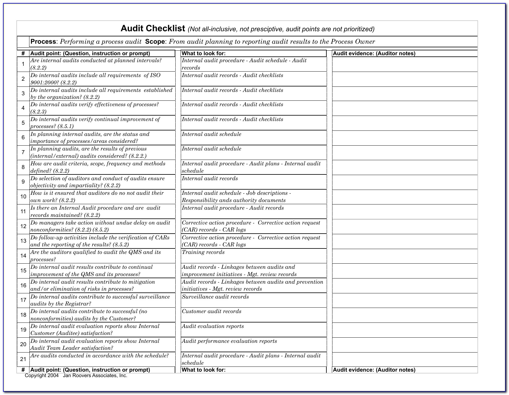 Internal Audit Checklist Template Word