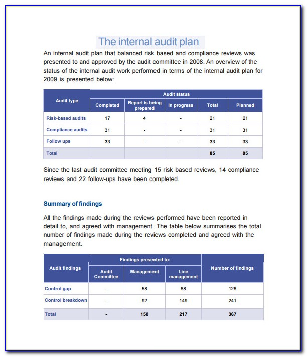 Internal Audit Plan Examples