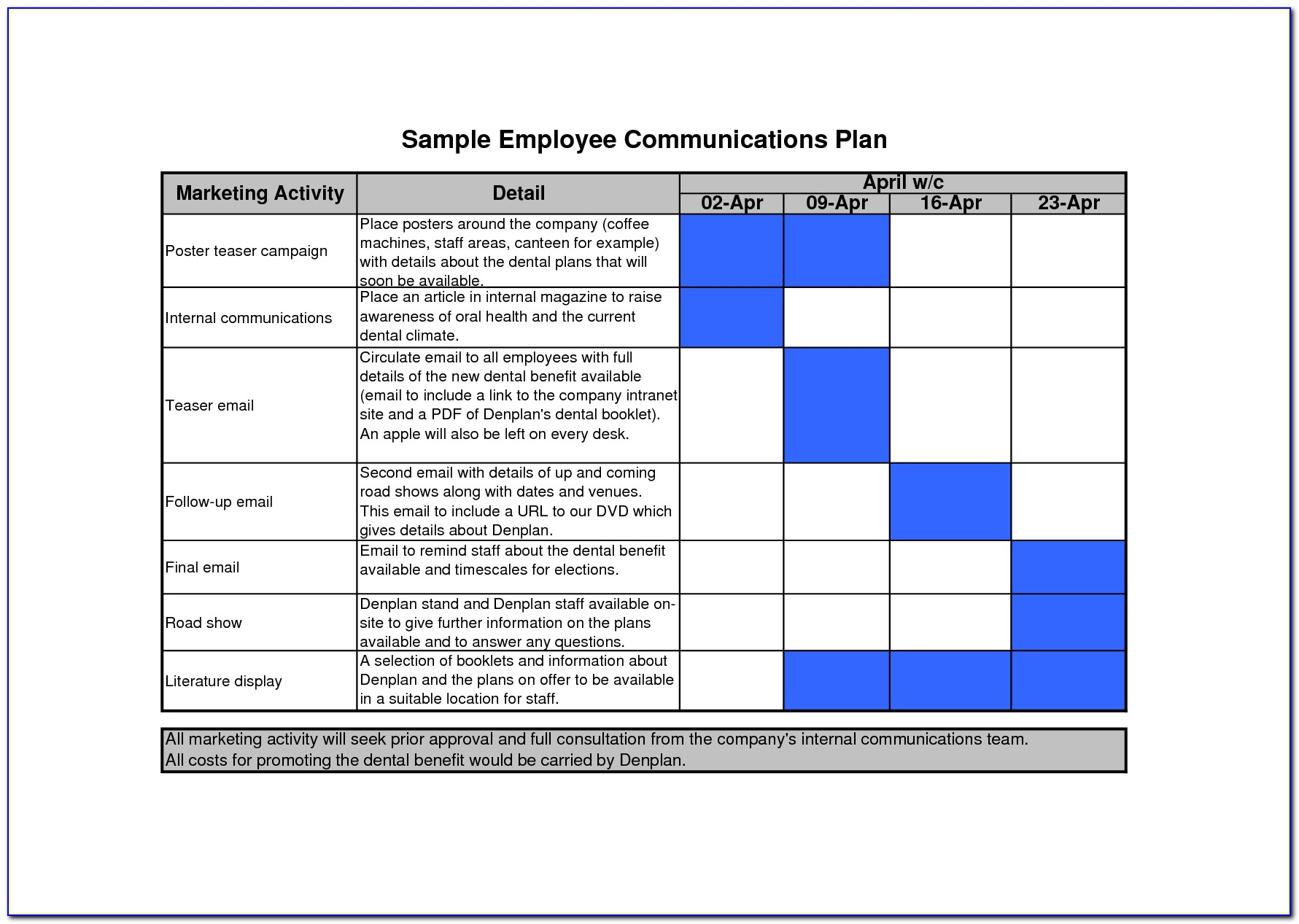 Internal Communication Strategy And Action Plan Sample