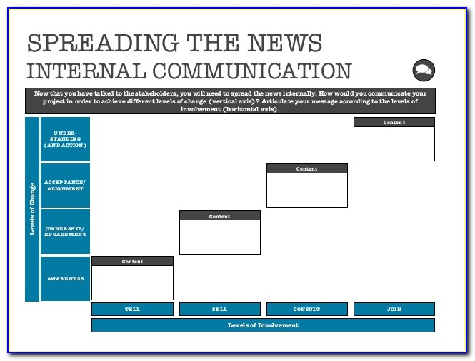 Internal Communication Strategy Examples
