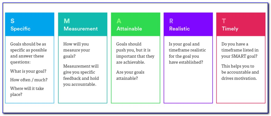 Internal Communication Strategy Format