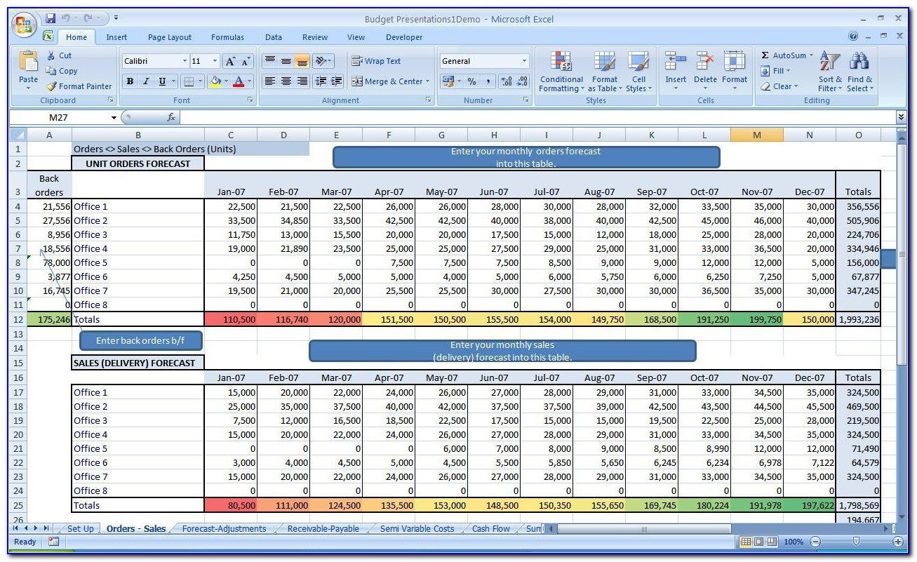 Inventory Forecast Spreadsheet Template