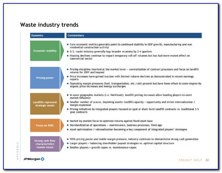 Investment Banking Deck Template