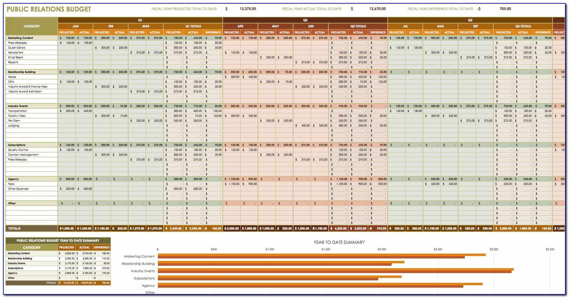 Investors Term Sheet Sample