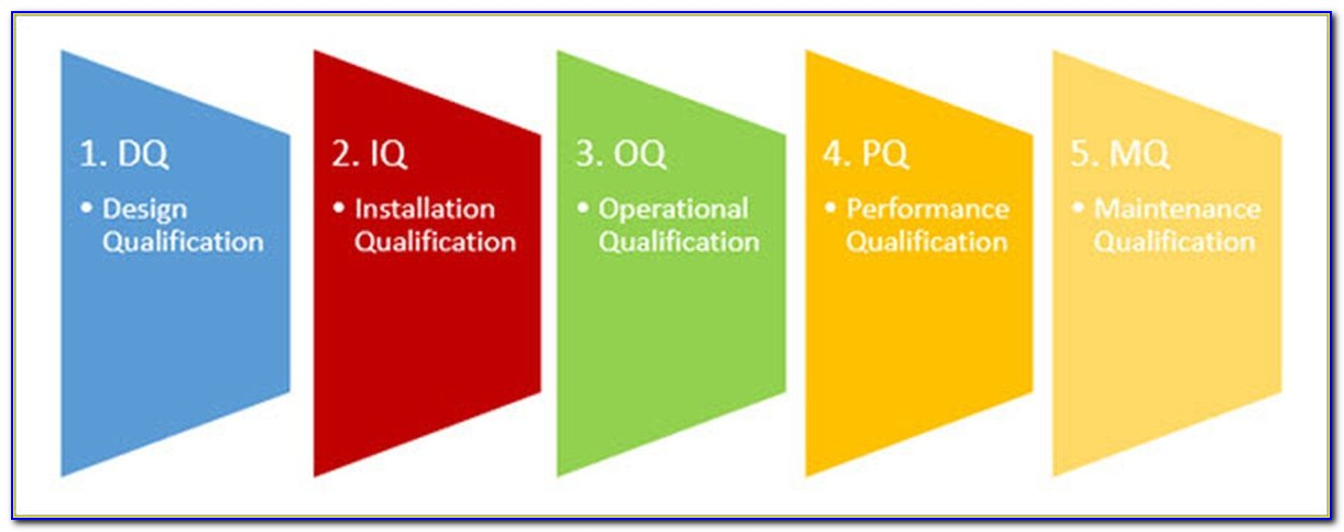 Iq Oq Pq Documents Free Download