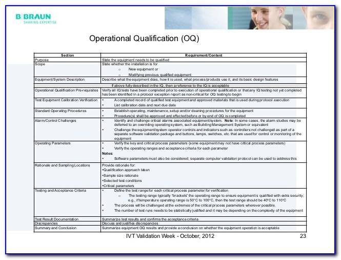 Iq Oq Pq Template Medical Device
