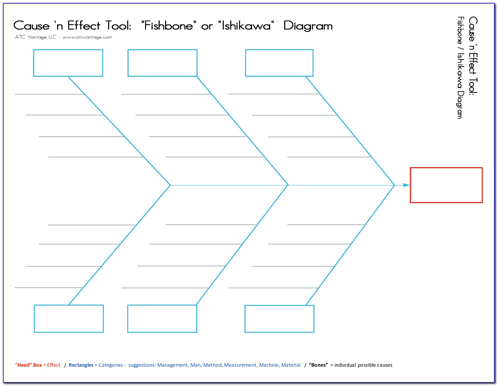 Ishikawa Diagram Template Pdf