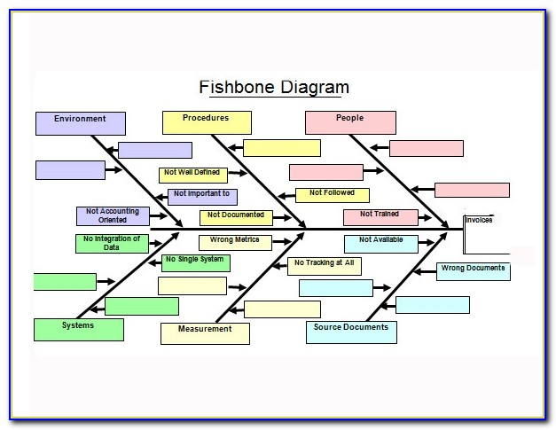 Ishikawa Fishbone Diagram Template Word