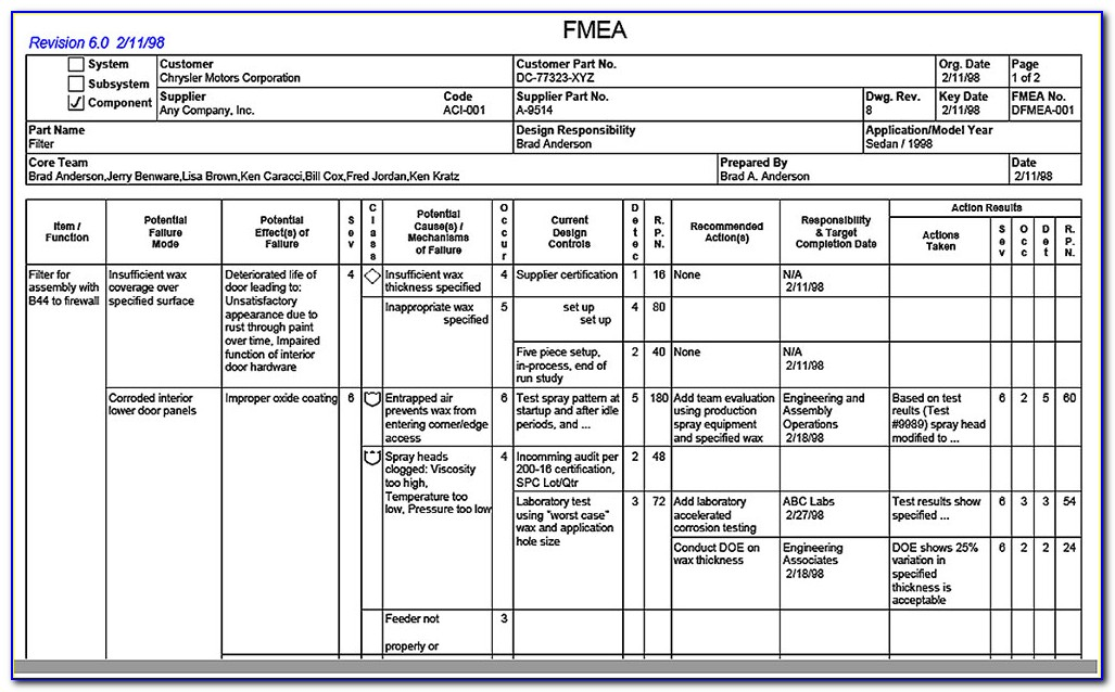 Iso 14971 Risk Management Plan Example