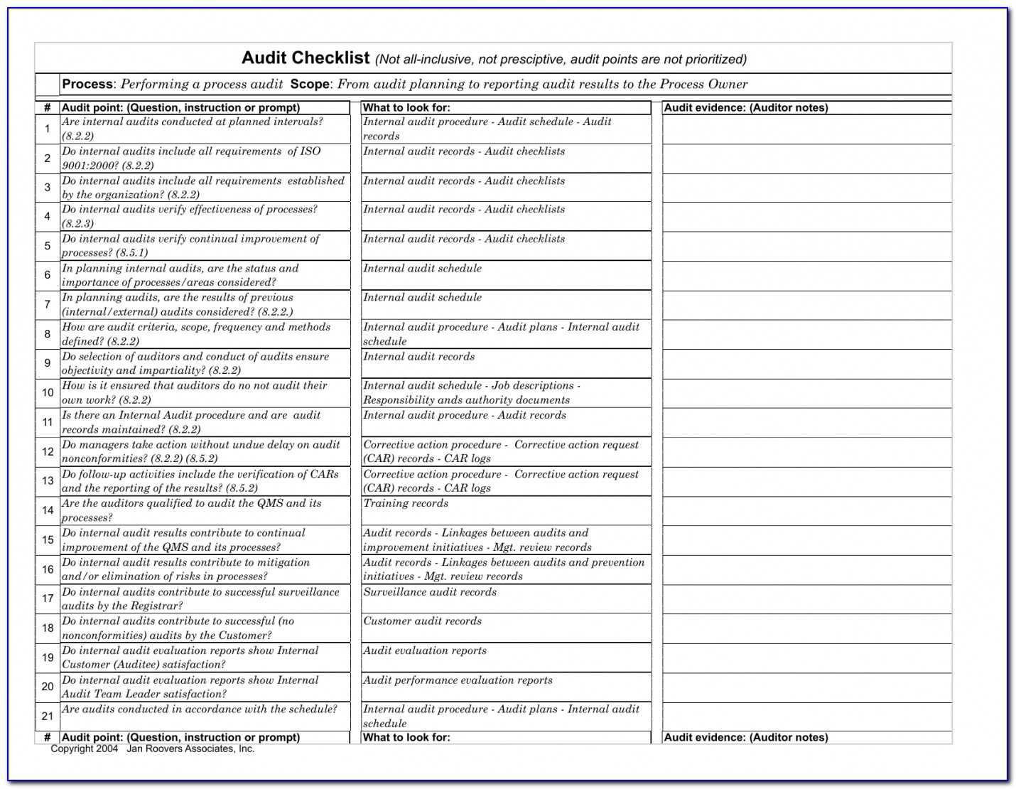 Iso 27001 Audit Plan Template