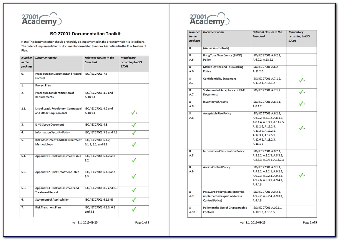 Iso 27001 Audit Schedule Template