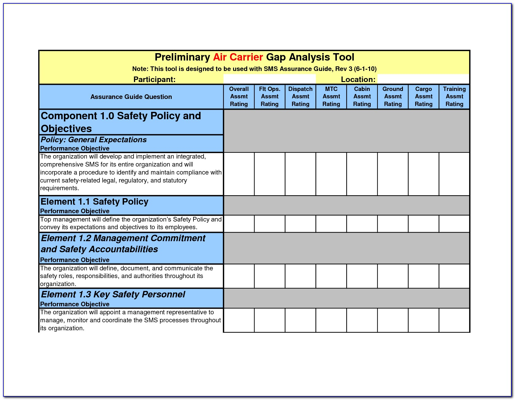 Iso 27001 Internal Audit Schedule Template