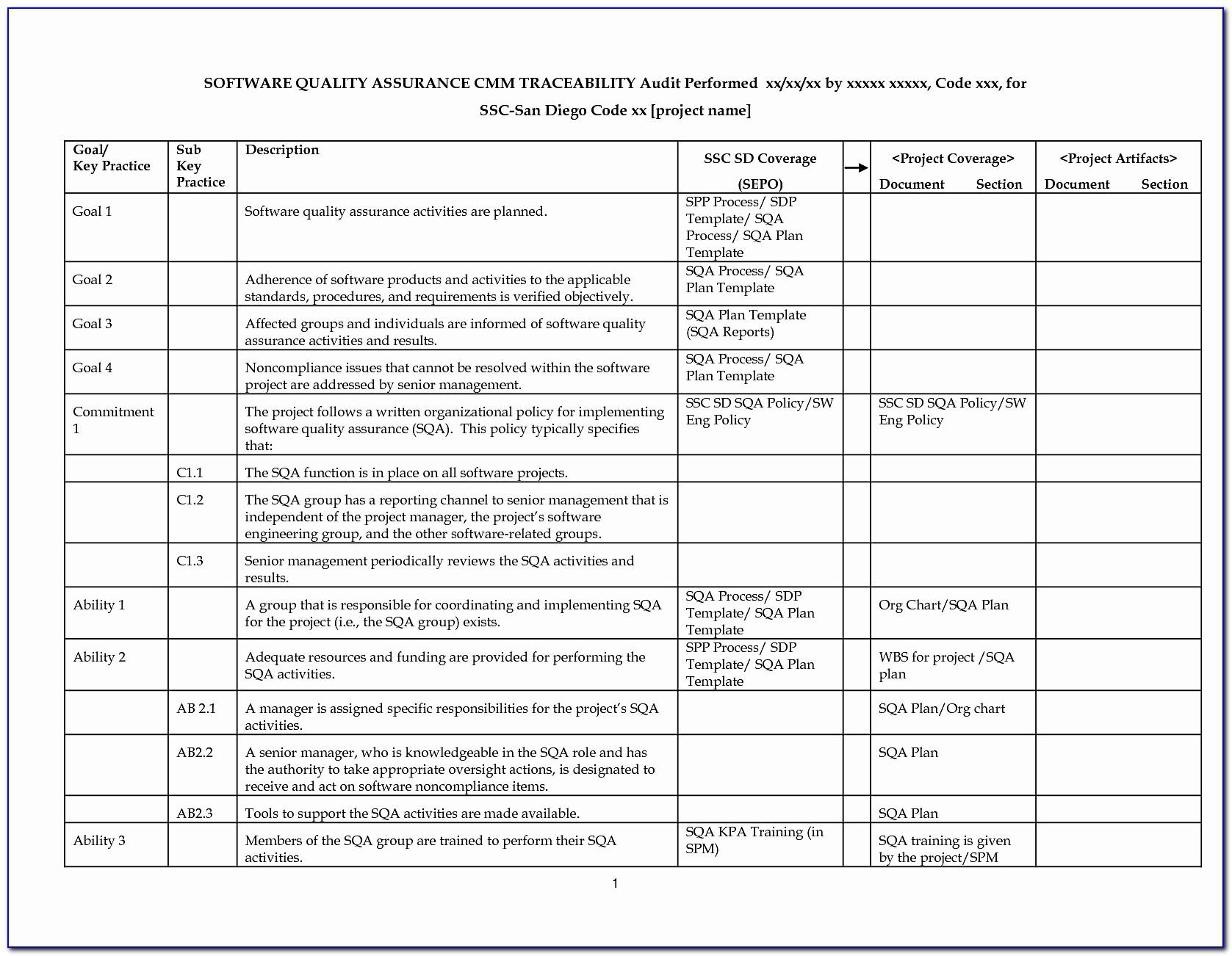 Iso 27001 Risk Assessment Methodology Template