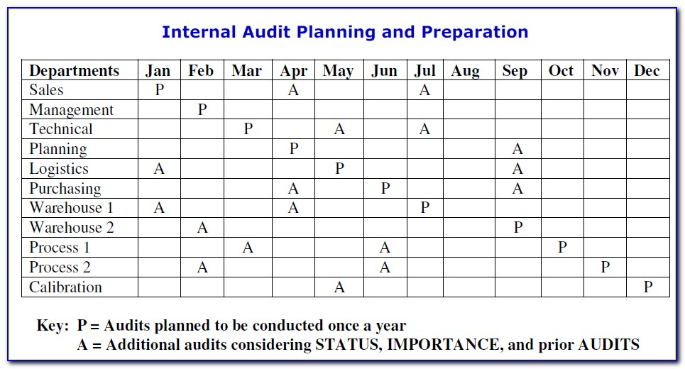 Iso 9001 Internal Audit Plan Example