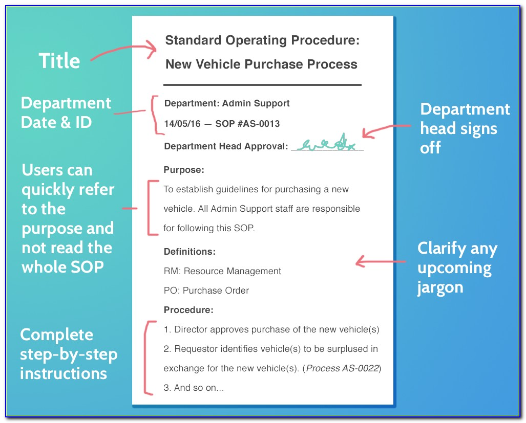 Iso 9001 Process Template