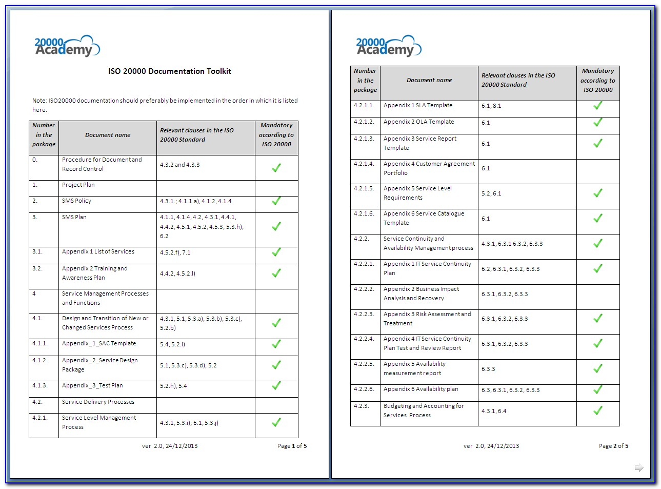 Iso 9001 Requirements Document Template