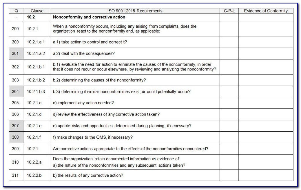 Iso 9001 Version 2008 Internal Audit Report Sample