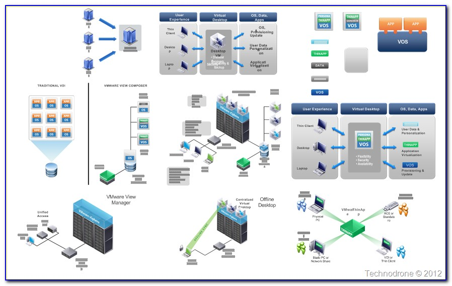 It Asset Management Template Visio