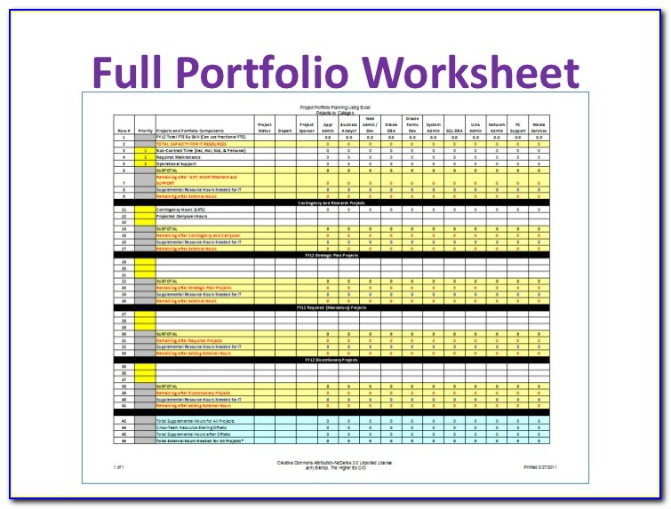 It Capacity Planning Document