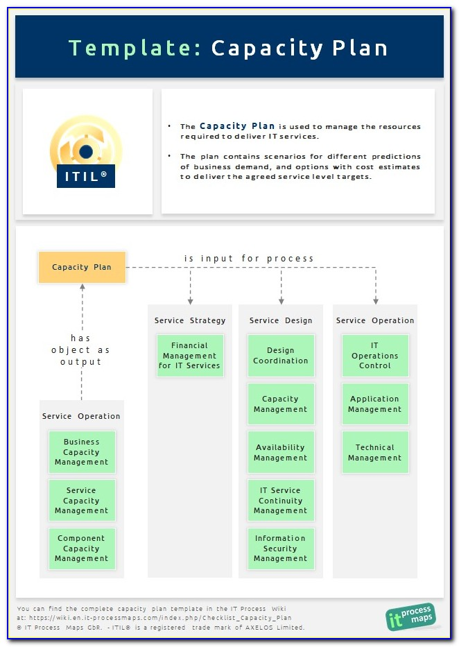 It Capacity Planning Template