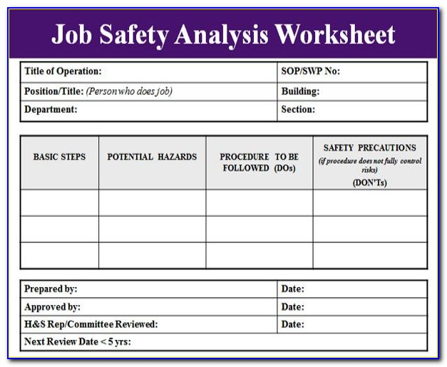 Job Hazard Analysis Forms Free