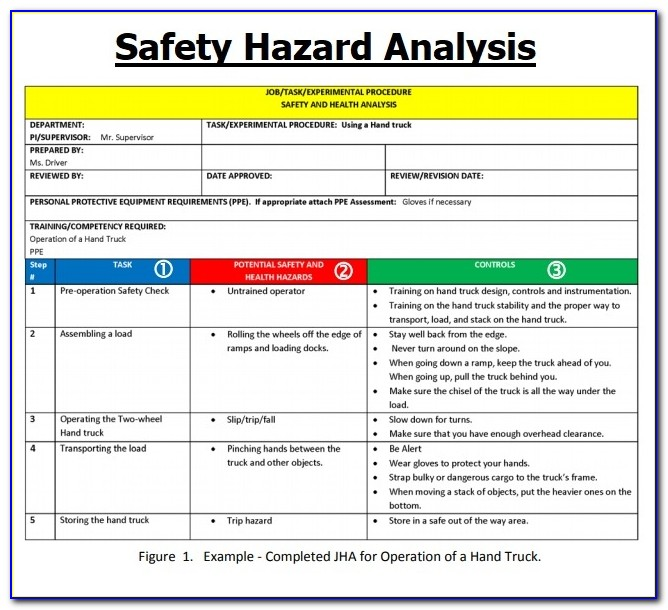Job Hazard Analysis Template For Construction