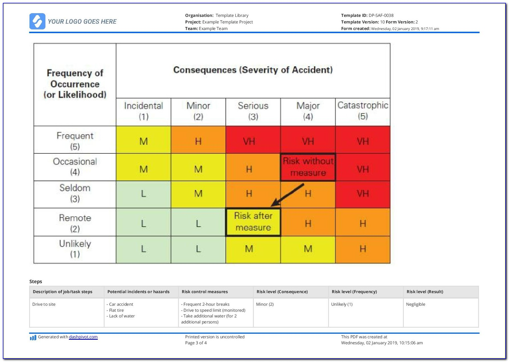 Job Hazard Analysis Template Nz