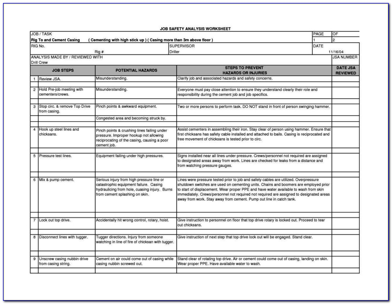 Job Hazard Analysis Template Pdf