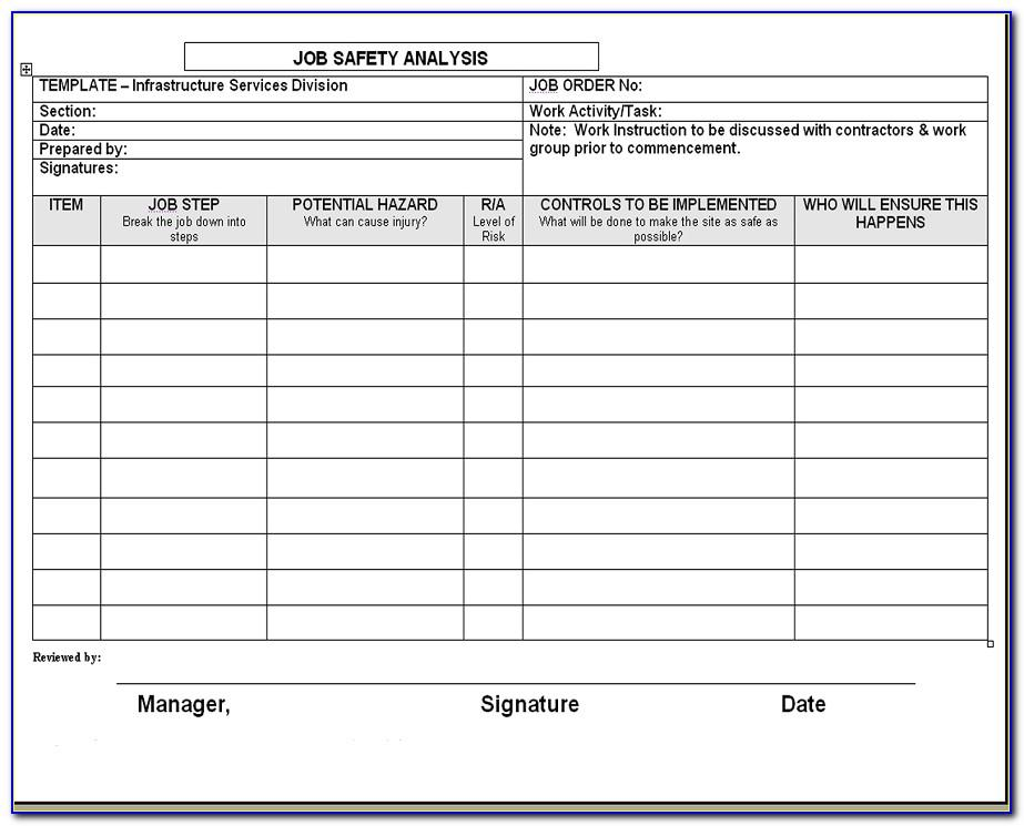 Job Safety Analysis Template South Australia