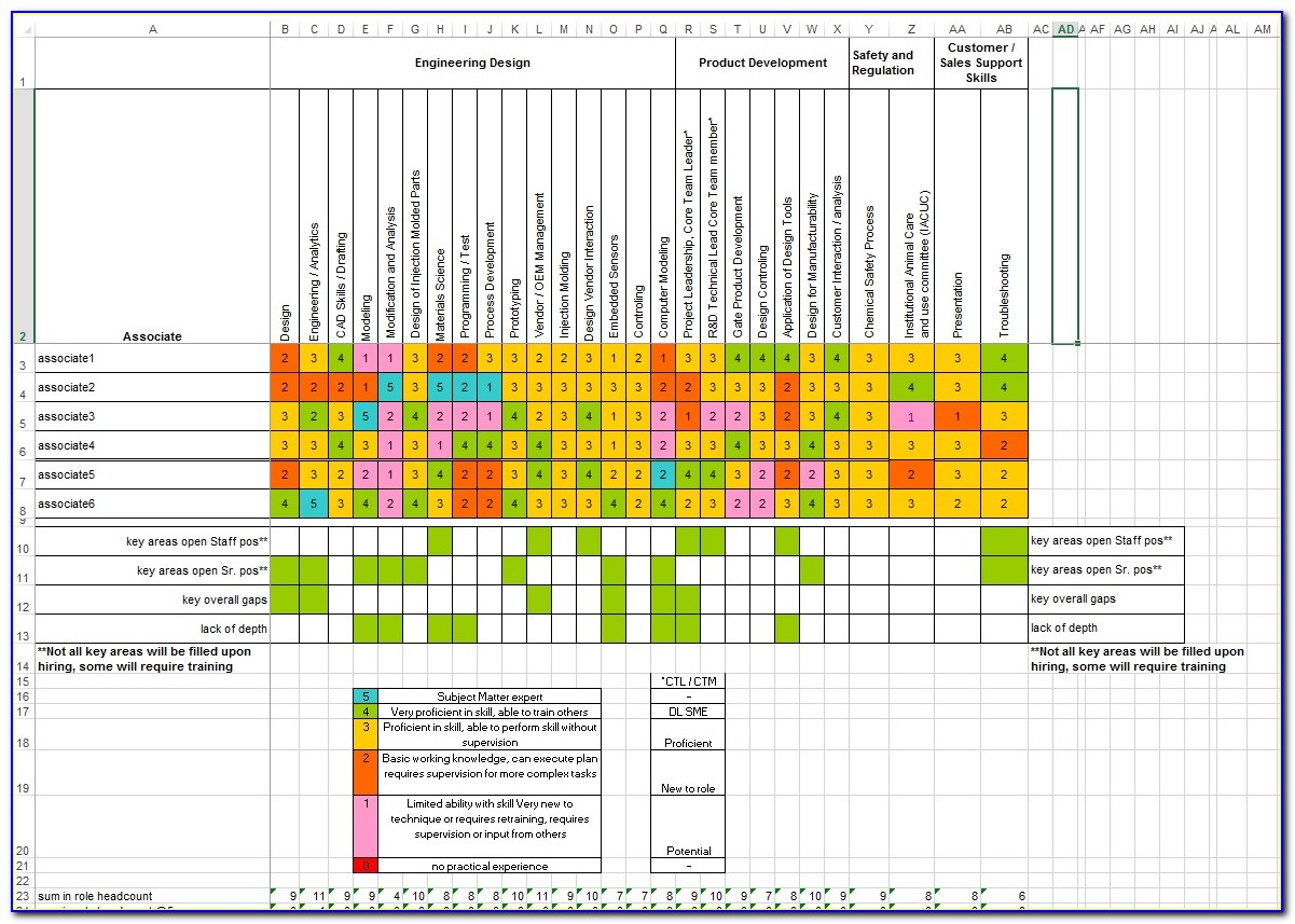 Warehouse Heat Map Excel Template