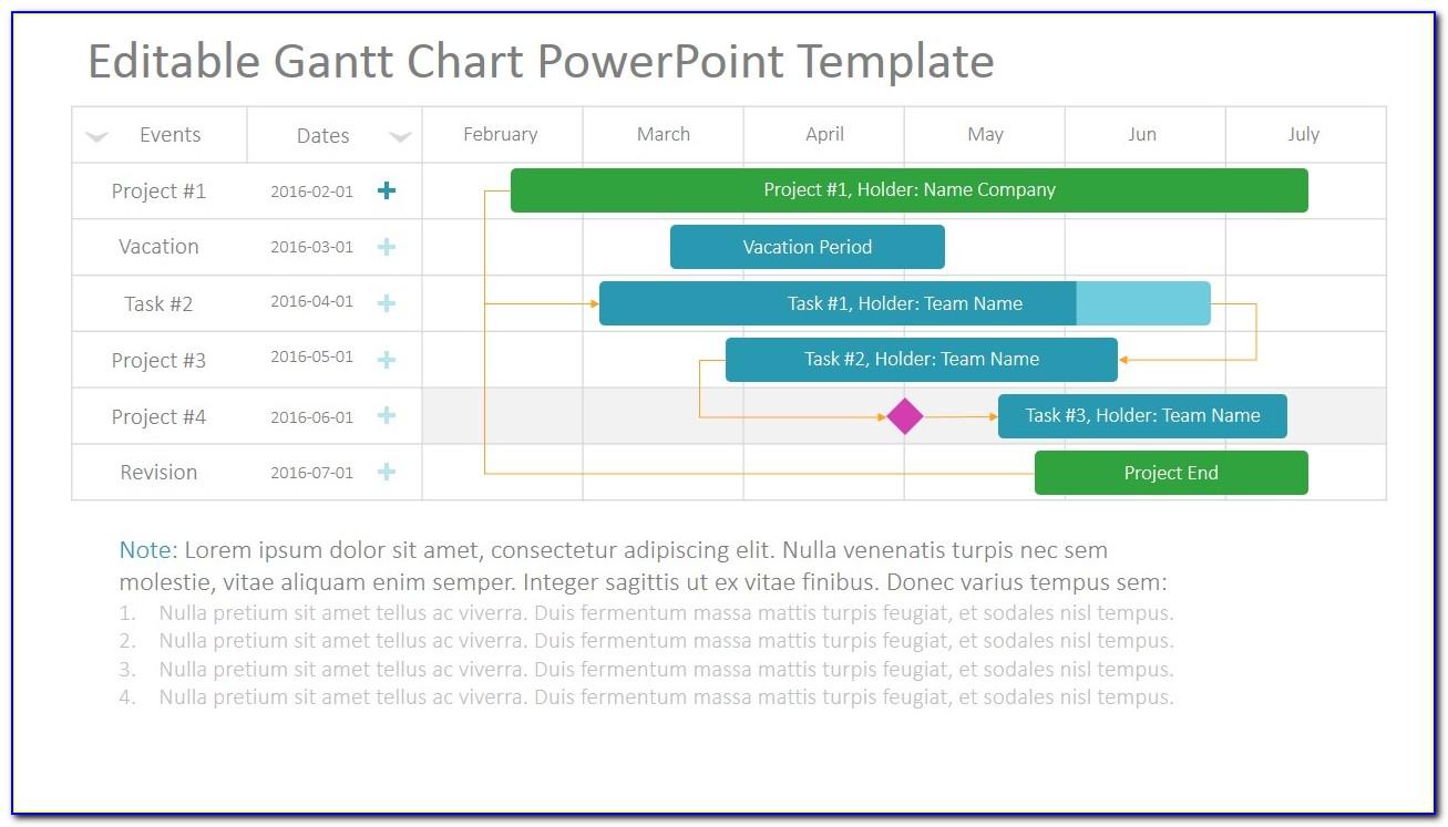 Free Gantt Chart Excel Template Mac
