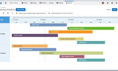 Free Roadmap Journey Powerpoint Template