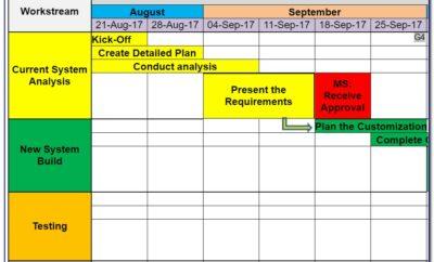 Free Roadmap Template Pptx